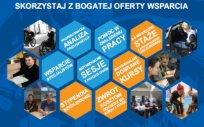 Indywidualna i kompleksowa aktywizacja społeczna i zawodowa osób z niepełnosprawnościami